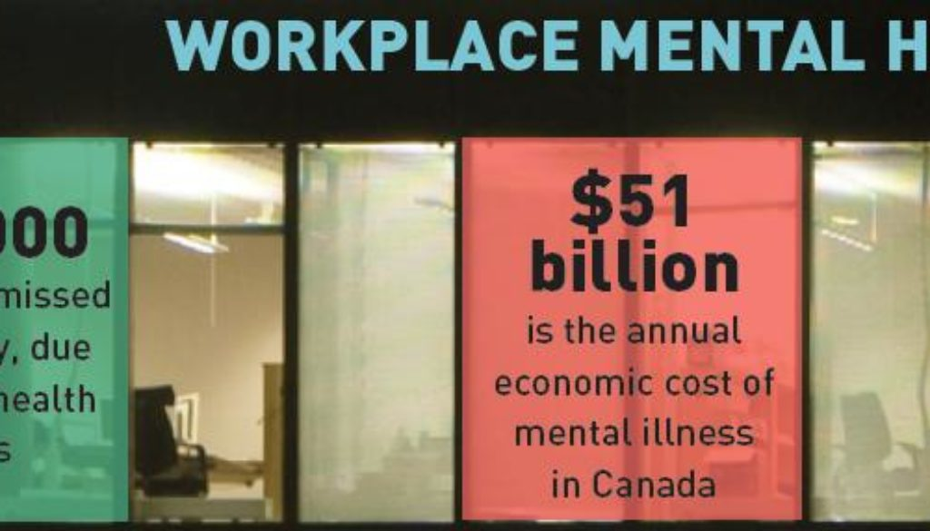workplace-mental-health