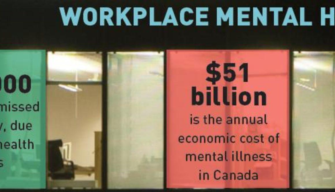workplace-mental-health