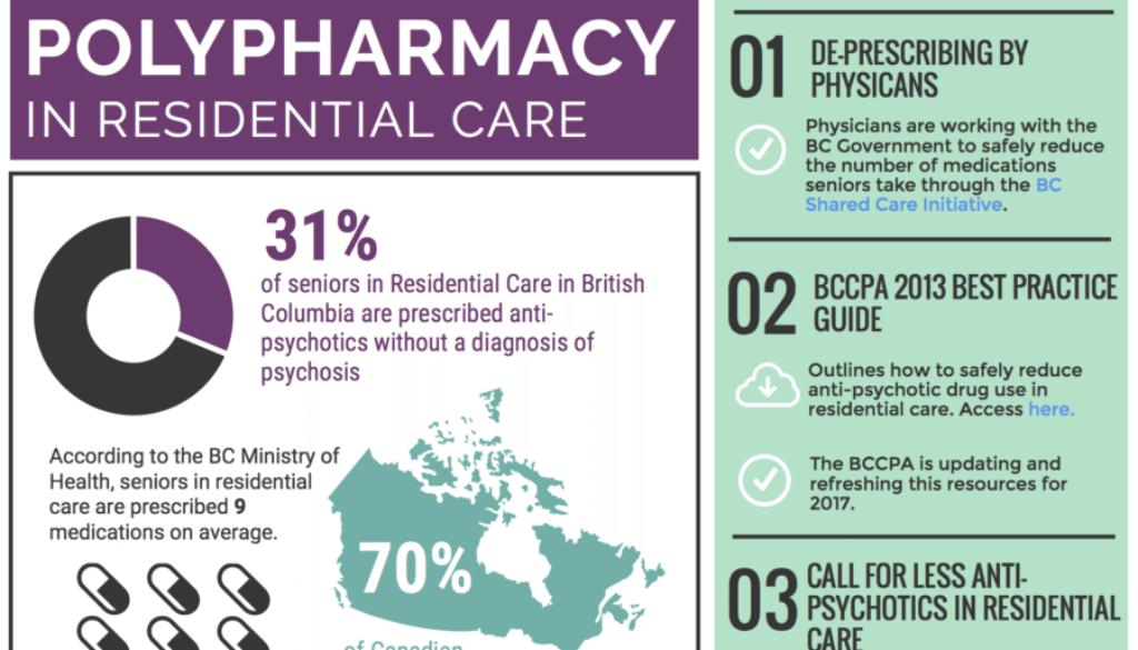 Polypharmacy infographic v4