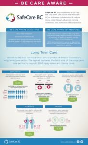 be-care-aware-infographics