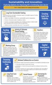 Infographic Part 1 v3