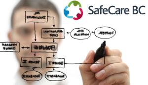 Safecare training needs